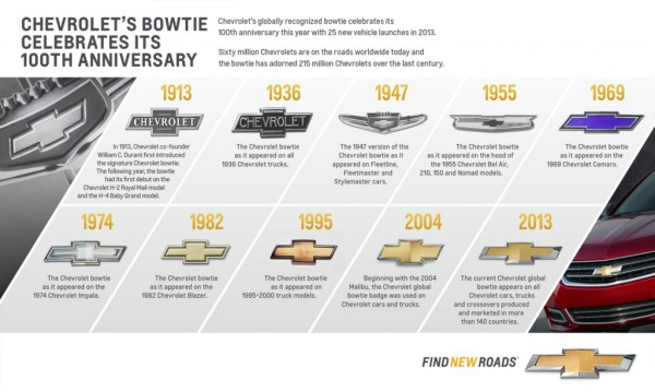 Chevrolet-Bowtie-Evolution-720x340